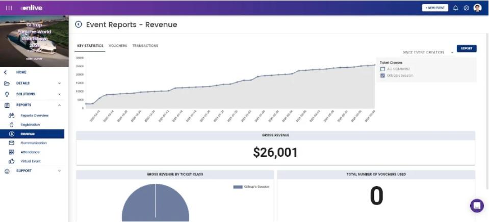 Buy Software Apps Onlive Lifetime Deal content 4